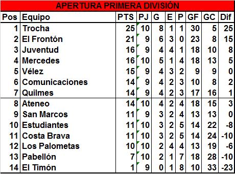 225 futbol Primera (7)